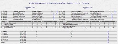 Витязь-95 КУБОК ТРЕТЬЯКА