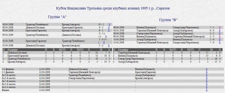 Витязь(ПОДОЛЬСК) КУБОК ТРЕТЬЯКА 1/2 финала