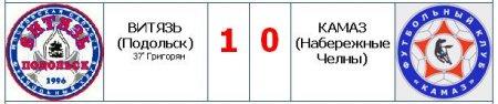 Витязь (Подольск) - КАМАЗ (Набережные Челны) 1:0 ПОБЕДА!!! ВИДЕО пресс-конференция